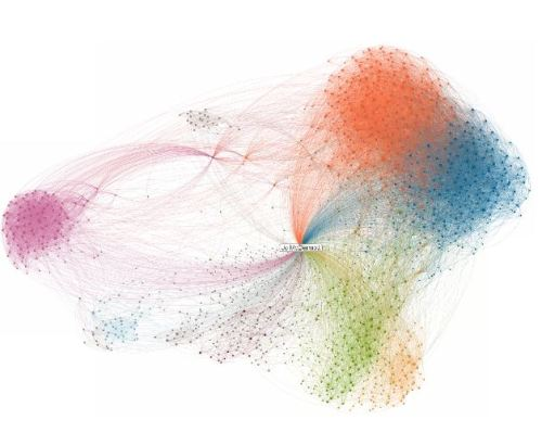 Visualize your network using LinkedIn Maps
