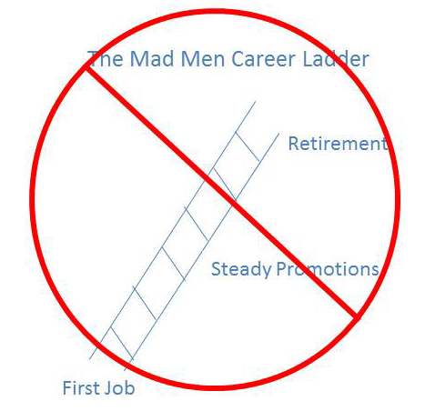 traditional career ladder is no more