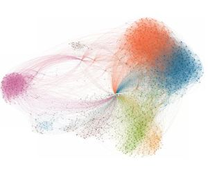 My Linkedin Network Map